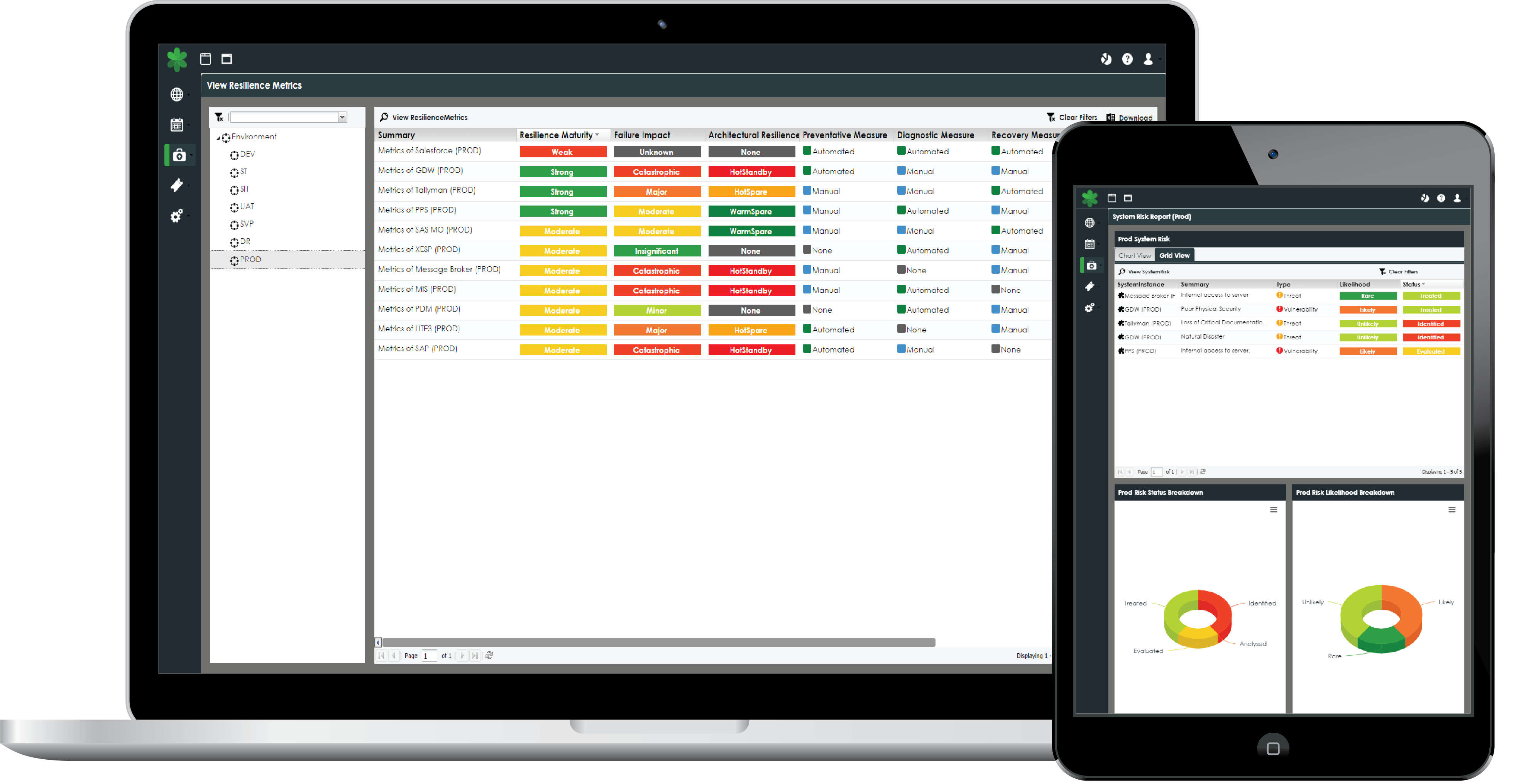 Screenshots of EcoSystem Resilience management software on laptop and tablet
