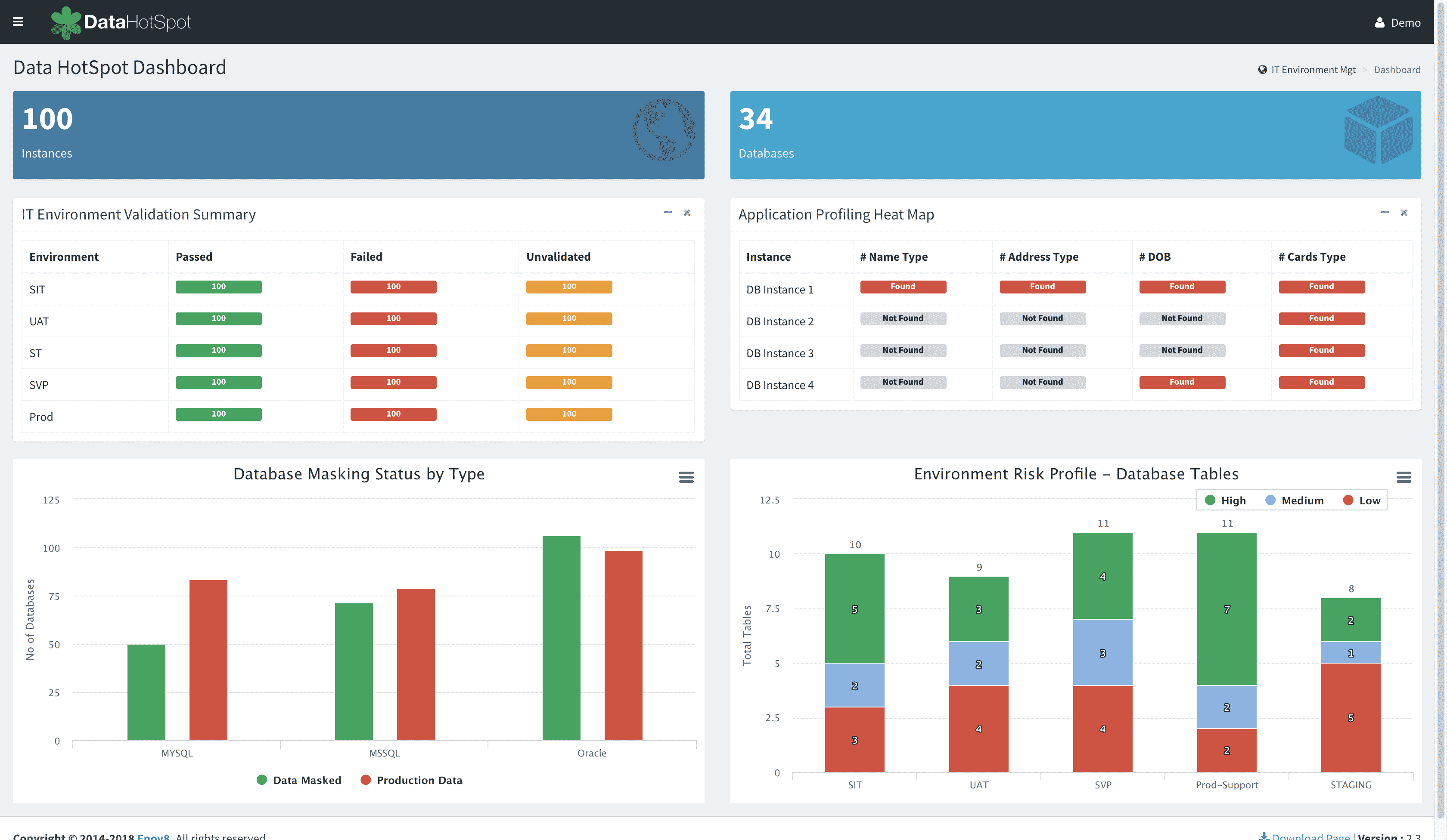 Enov8's DataView Core View Screenshot for Test Data Management