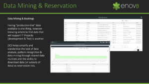 Data Compliance Suite Reservation