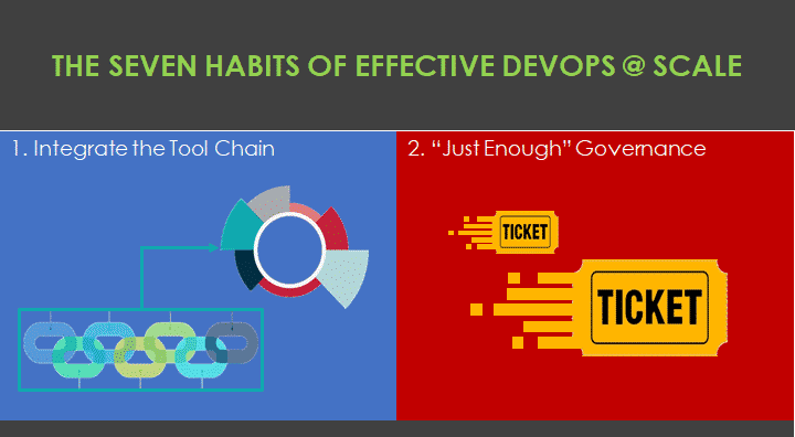 THE SEVEN HABITS OF EFFECTIVE DEVOPS AT SCALE (Infographic)