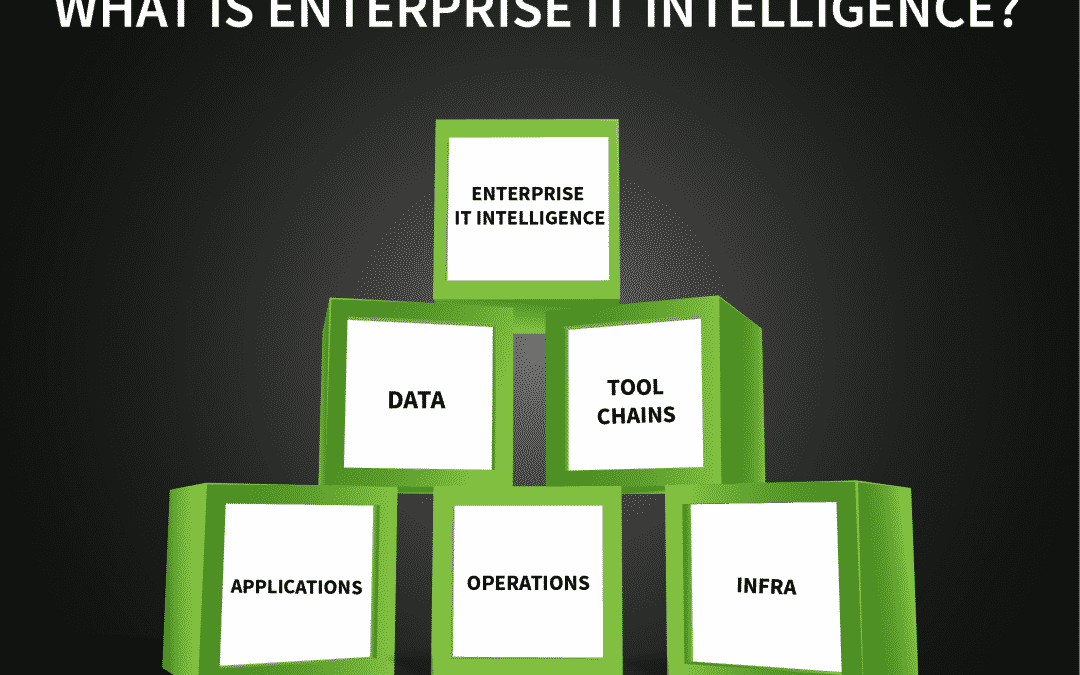 What is Enterprise IT Intelligence?